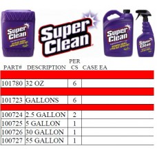Super Clean Degreasers