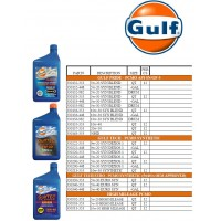 Gulf Oil & Fluids