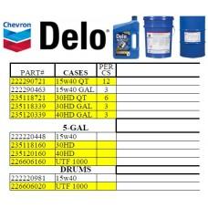 Chevron Delo Oil