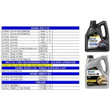 Mobil Delvac Oil & Fluids