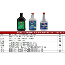 CRC Fuel Additives