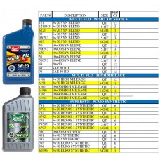Super S Oils & Fluids