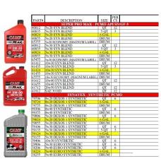 CAM2 Motor Oils & Fluids